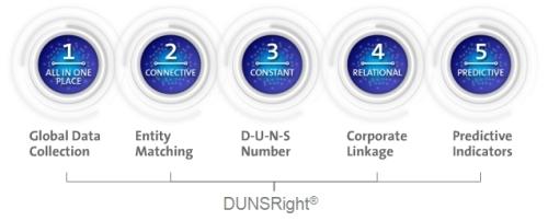 dunsright-icon