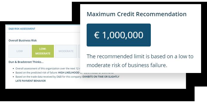 Maximum Credit
